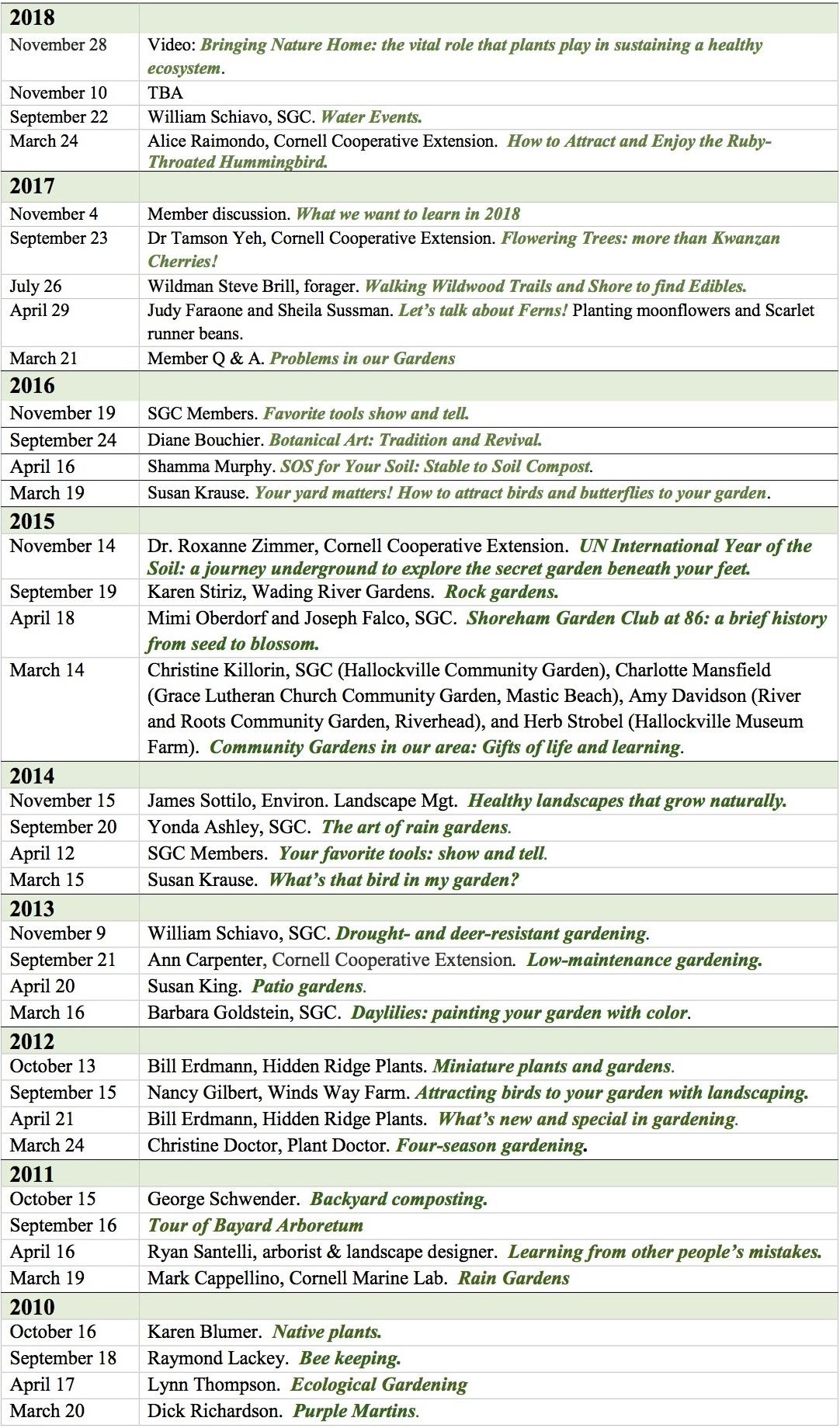 SGC Past Programs
